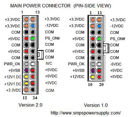 2011 11_psumod_im_03?w\=243\&h\=220 bestec atx 300 12z wiring diagram atx power supply schematic bestec atx-300-12z wiring diagram at n-0.co