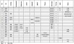 2012-10_SE-uC_PIC18F14K50_DescGen_IM03