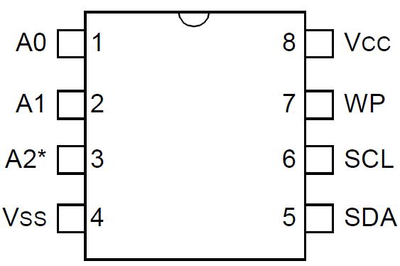 Lexmark toner chip Ti046b1 - Page 1