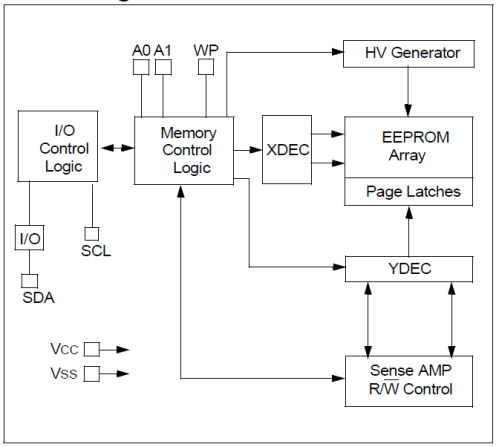 Microcontrollers – Leviton 6683 Wiring Diagram